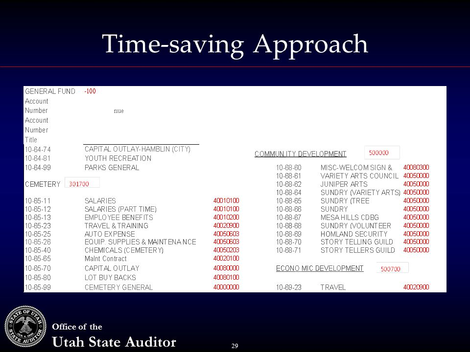 29 Office of the Utah State Auditor Time-saving Approach