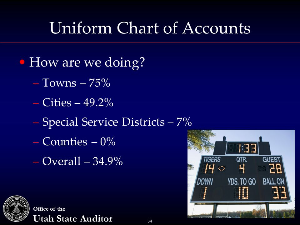 34 Office of the Utah State Auditor Uniform Chart of Accounts How are we doing.