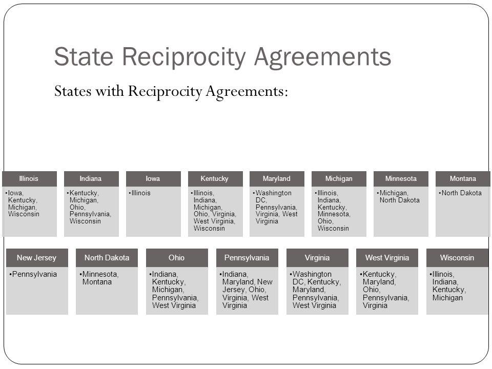 State Reciprocity Agreements States with Reciprocity Agreements: Illinois Iowa, Kentucky, Michigan, Wisconsin Indiana Kentucky, Michigan, Ohio, Pennsy