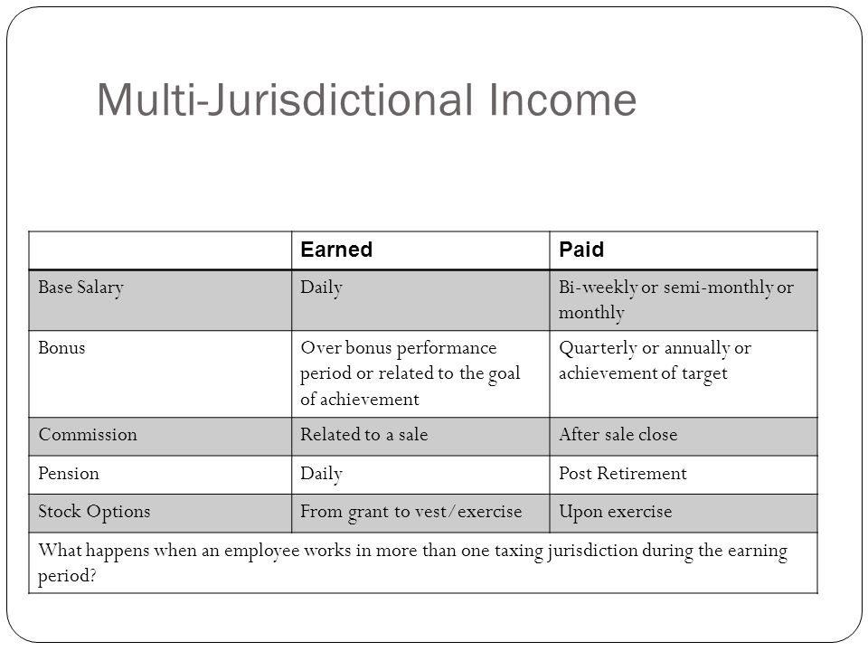 Multi-Jurisdictional Income EarnedPaid Base SalaryDailyBi-weekly or semi-monthly or monthly BonusOver bonus performance period or related to the goal