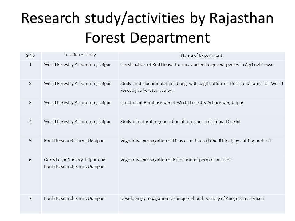 Research study/activities by Rajasthan Forest Department S.No Location of study Name of Experiment 1World Forestry Arboretum, JaipurConstruction of Re