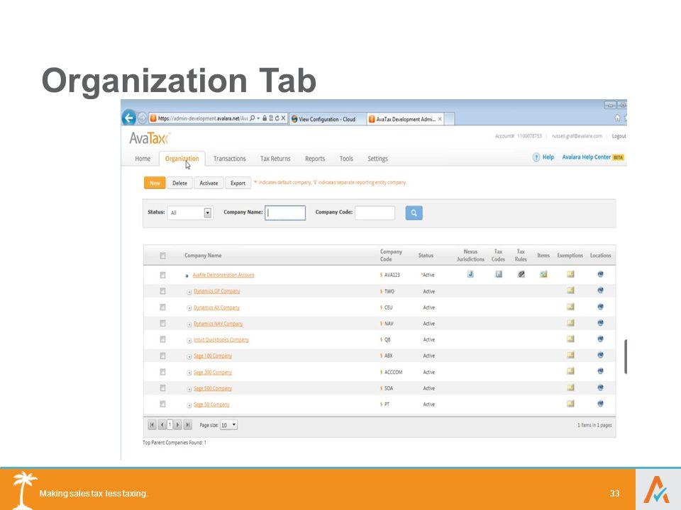 Making sales tax less taxing. Organization Tab 33