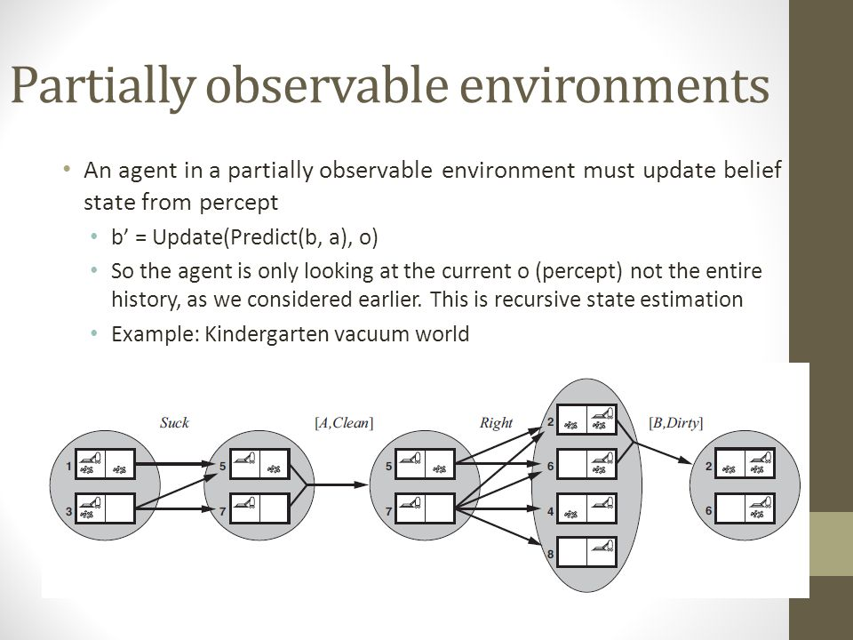 Partially observable environments An agent in a partially observable environment must update belief state from percept b' = Update(Predict(b, a), o) So the agent is only looking at the current o (percept) not the entire history, as we considered earlier.