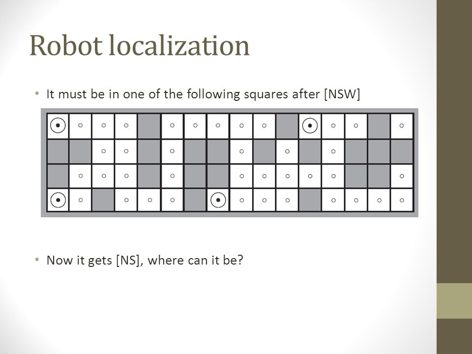 Robot localization It must be in one of the following squares after [NSW] Now it gets [NS], where can it be