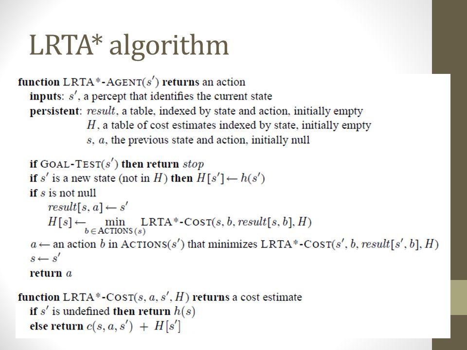 LRTA* algorithm