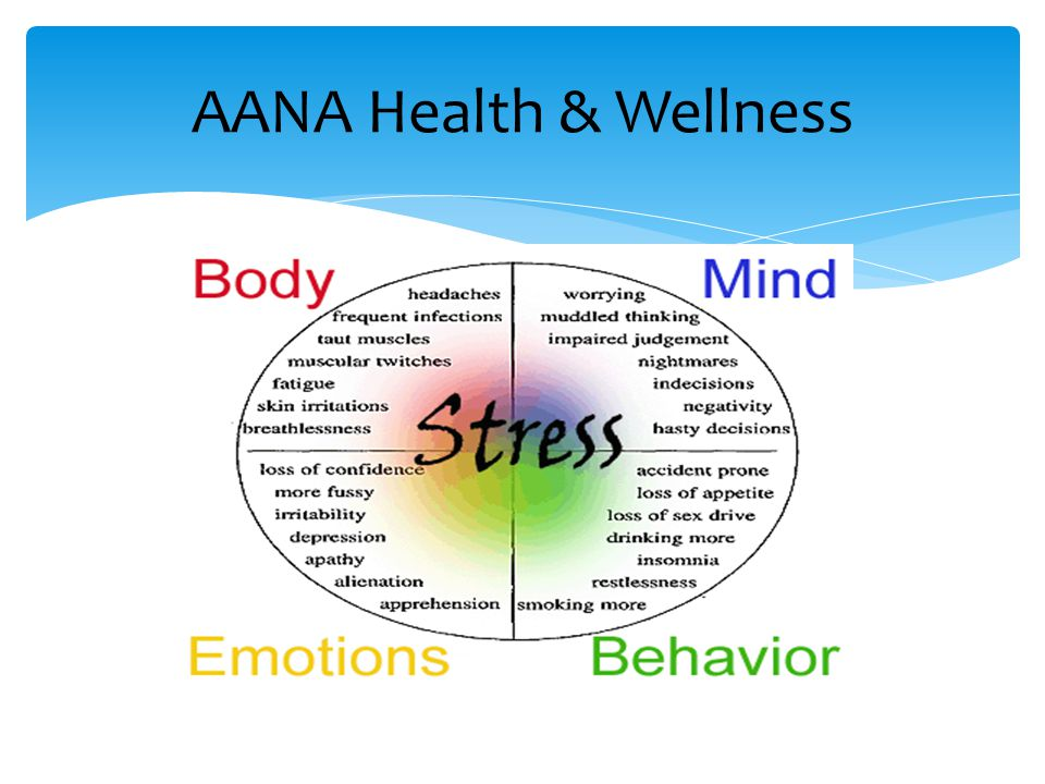 AANA Health & Wellness