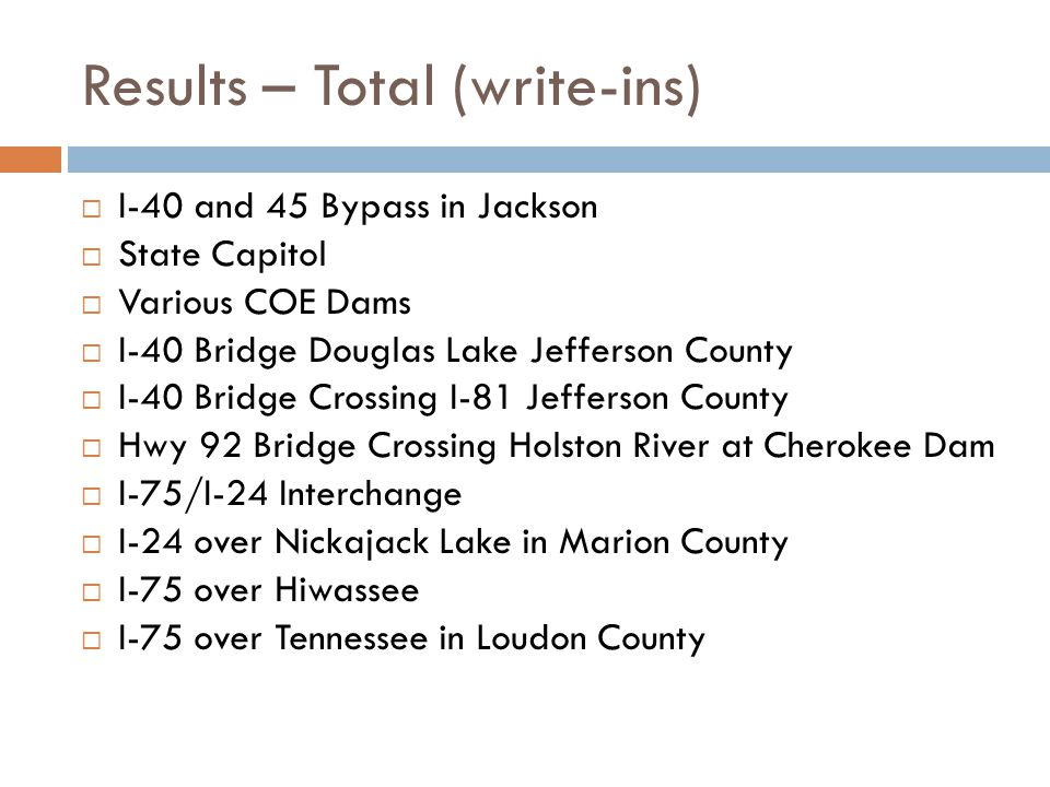 Results – Total (write-ins)  I-40 and 45 Bypass in Jackson  State Capitol  Various COE Dams  I-40 Bridge Douglas Lake Jefferson County  I-40 Bridge Crossing I-81 Jefferson County  Hwy 92 Bridge Crossing Holston River at Cherokee Dam  I-75/I-24 Interchange  I-24 over Nickajack Lake in Marion County  I-75 over Hiwassee  I-75 over Tennessee in Loudon County