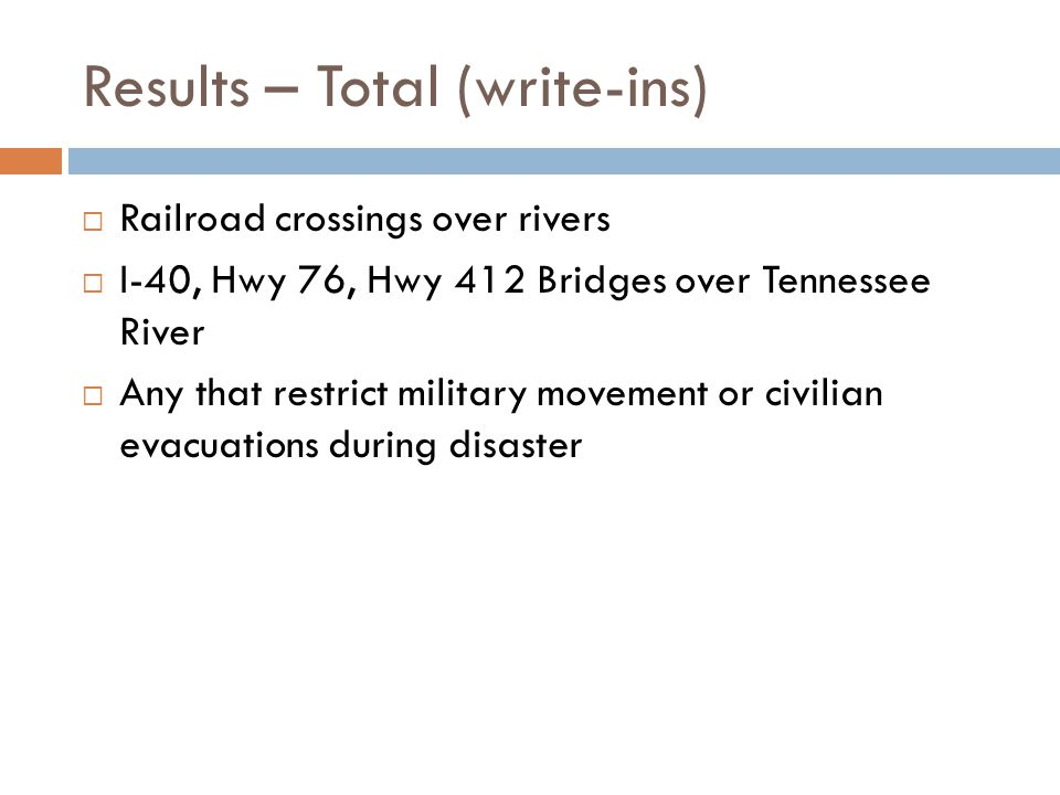 Results – Total (write-ins)  Railroad crossings over rivers  I-40, Hwy 76, Hwy 412 Bridges over Tennessee River  Any that restrict military movement or civilian evacuations during disaster
