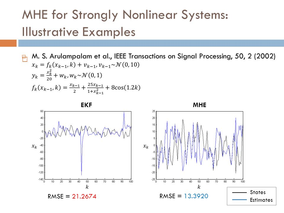 MHE for Strongly Nonlinear Systems: Illustrative Examples RMSE = 21.2674 RMSE = 13.3920  States Estimates EKFMHE
