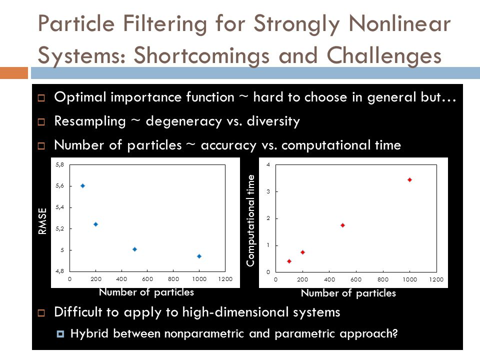 Particle Filtering for Strongly Nonlinear Systems: Shortcomings and Challenges  Optimal importance function ~ hard to choose in general but…  Resamp