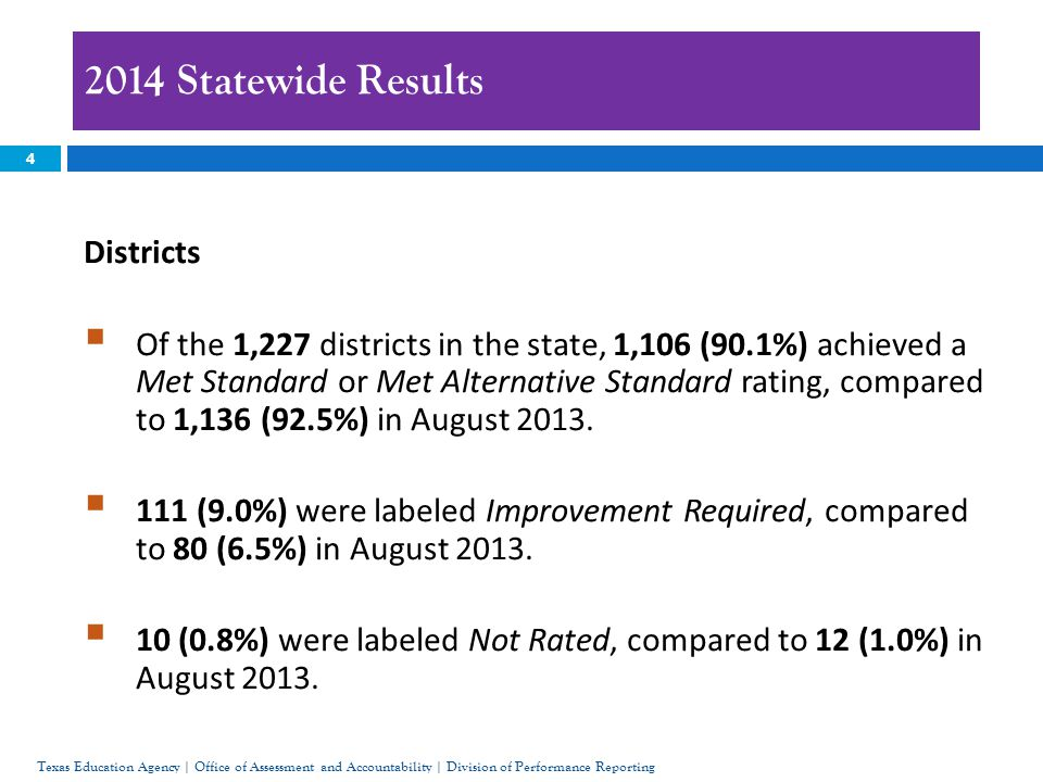 2014 Statewide Results 4 Districts  Of the 1,227 districts in the state, 1,106 (90.1%) achieved a Met Standard or Met Alternative Standard rating, compared to 1,136 (92.5%) in August 2013.