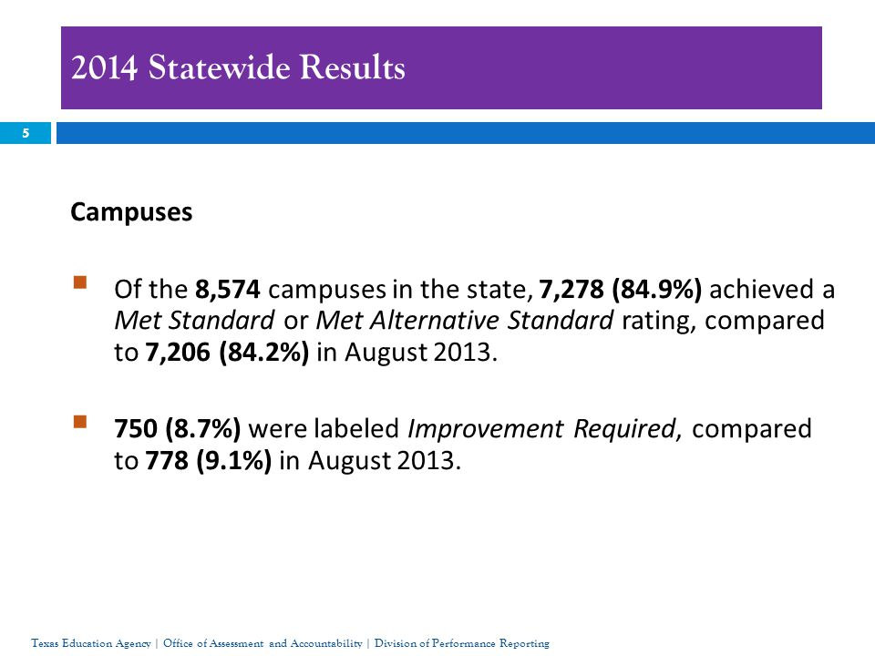 2014 Statewide Results 5 Texas Education Agency | Office of Assessment and Accountability | Division of Performance Reporting Campuses  Of the 8,574 campuses in the state, 7,278 (84.9%) achieved a Met Standard or Met Alternative Standard rating, compared to 7,206 (84.2%) in August 2013.