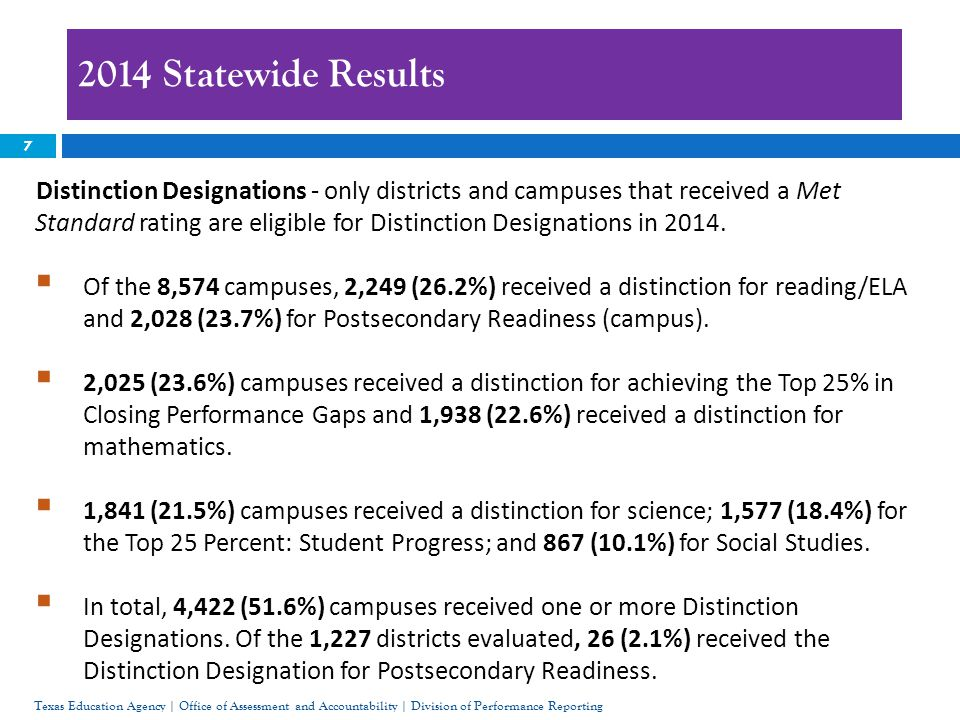 2014 Statewide Results 7 Texas Education Agency | Office of Assessment and Accountability | Division of Performance Reporting Distinction Designations - only districts and campuses that received a Met Standard rating are eligible for Distinction Designations in 2014.