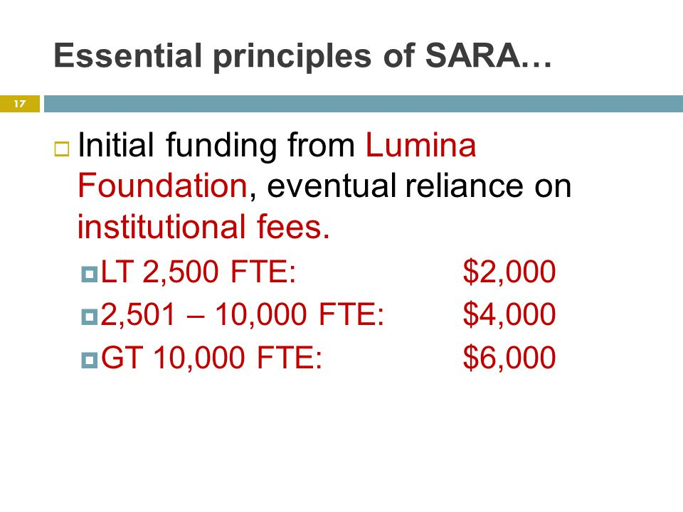 Essential principles of SARA…  Initial funding from Lumina Foundation, eventual reliance on institutional fees.