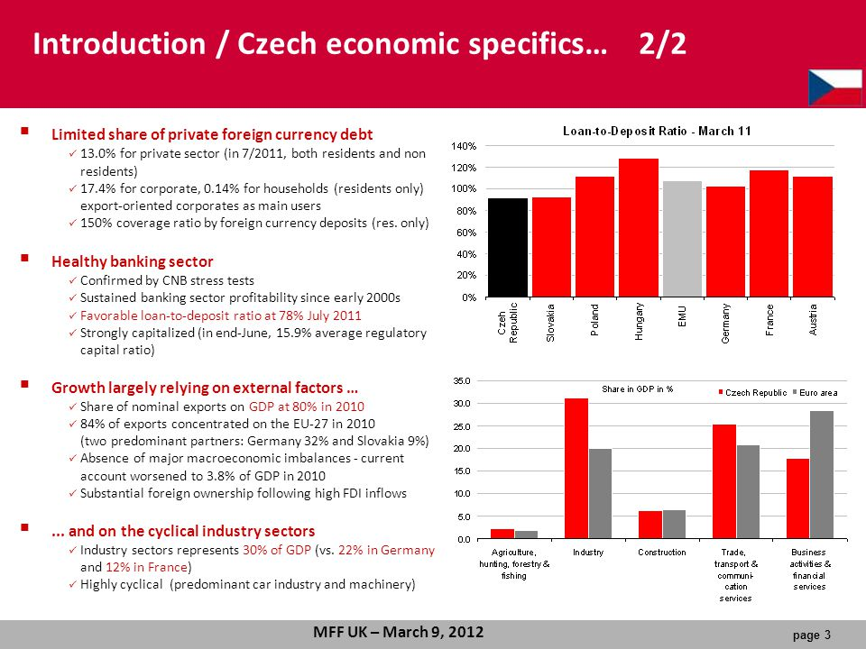 page 3 MFF UK – March 9, 2012 Introduction / Czech economic specifics…2/2  Limited share of private foreign currency debt 13.0% for private sector (in 7/2011, both residents and non residents) 17.4% for corporate, 0.14% for households (residents only) export-oriented corporates as main users 150% coverage ratio by foreign currency deposits (res.