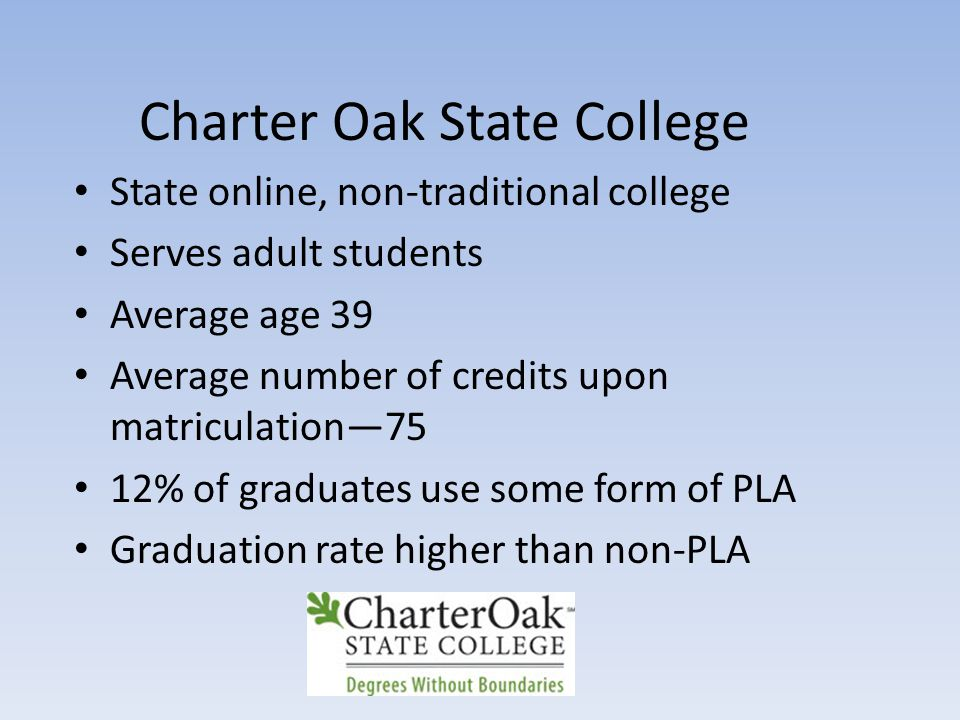 Charter Oak State College State online, non-traditional college Serves adult students Average age 39 Average number of credits upon matriculation—75 12% of graduates use some form of PLA Graduation rate higher than non-PLA