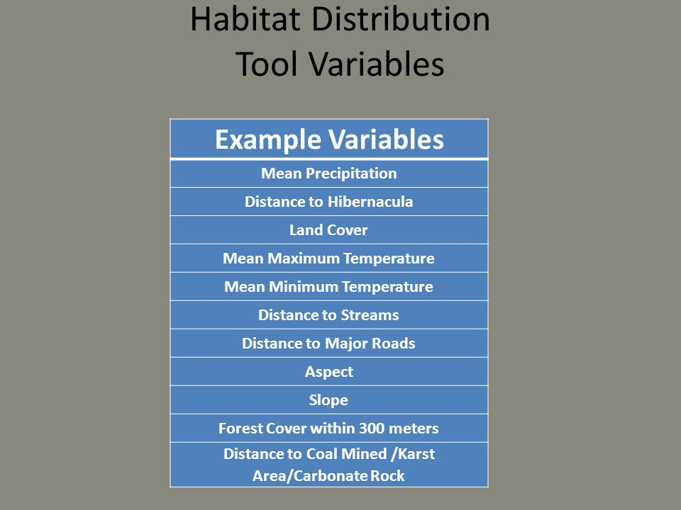 Habitat Distribution Tool Variables Example Variables Mean Precipitation Distance to Hibernacula Land Cover Mean Maximum Temperature Mean Minimum Temp