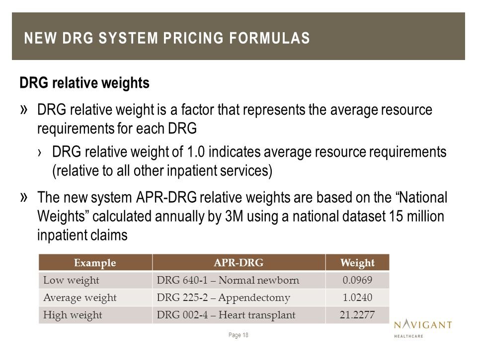 DRG relative weights » DRG relative weight is a factor that represents the average resource requirements for each DRG ›DRG relative weight of 1.0 indi