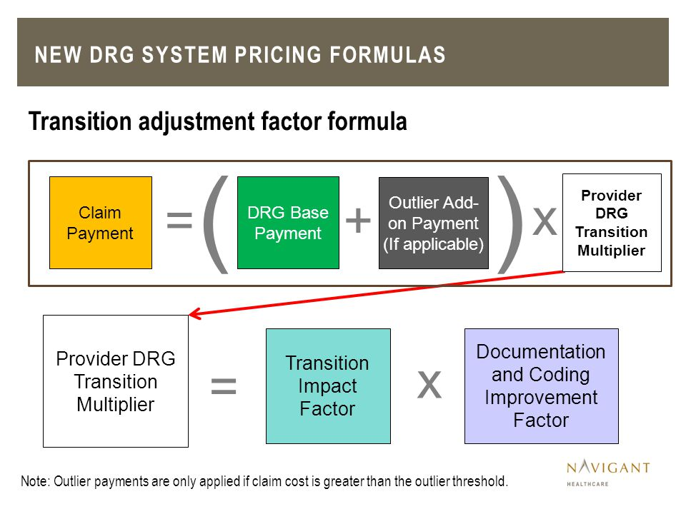 Provider DRG Transition Multiplier = Documentation and Coding Improvement Factor Transition Impact Factor x Note: Outlier payments are only applied if
