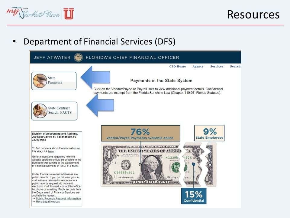 Resources Department of Financial Services (DFS)