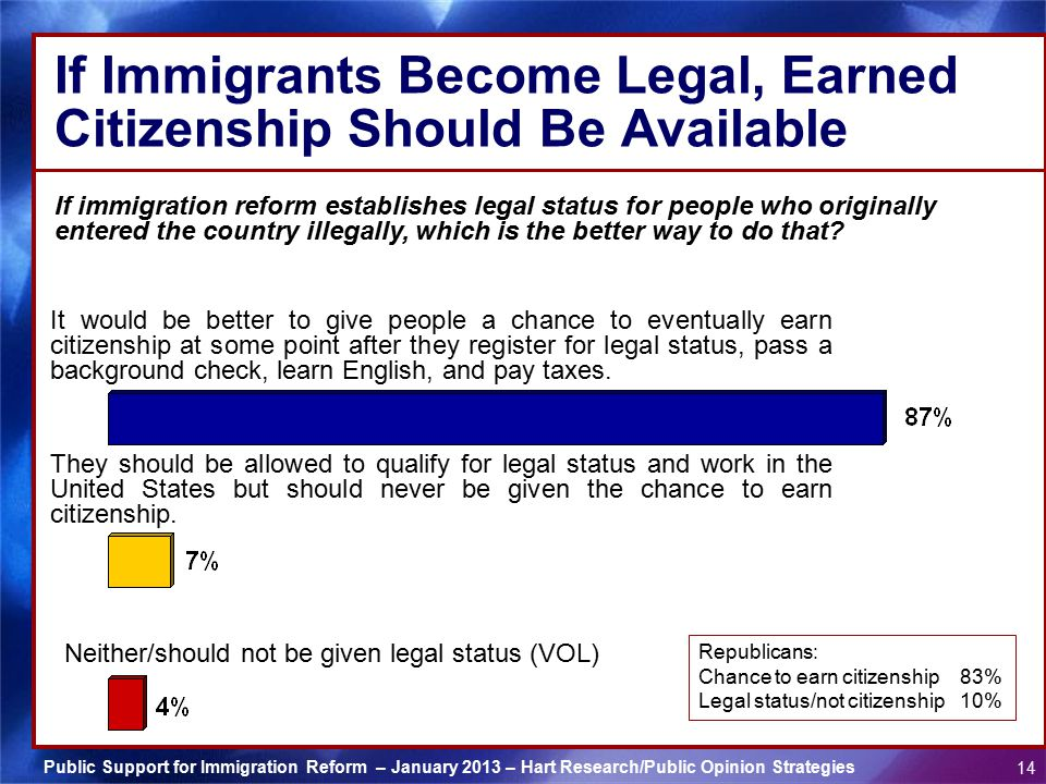 Public Support for Immigration Reform – January 2013 – Hart Research/Public Opinion Strategies 14 If Immigrants Become Legal, Earned Citizenship Should Be Available If immigration reform establishes legal status for people who originally entered the country illegally, which is the better way to do that.