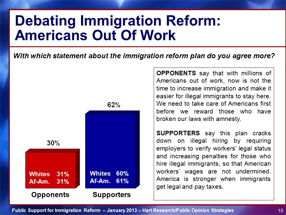 Public Support for Immigration Reform – January 2013 – Hart Research/Public Opinion Strategies 18 With which statement about the immigration reform pl