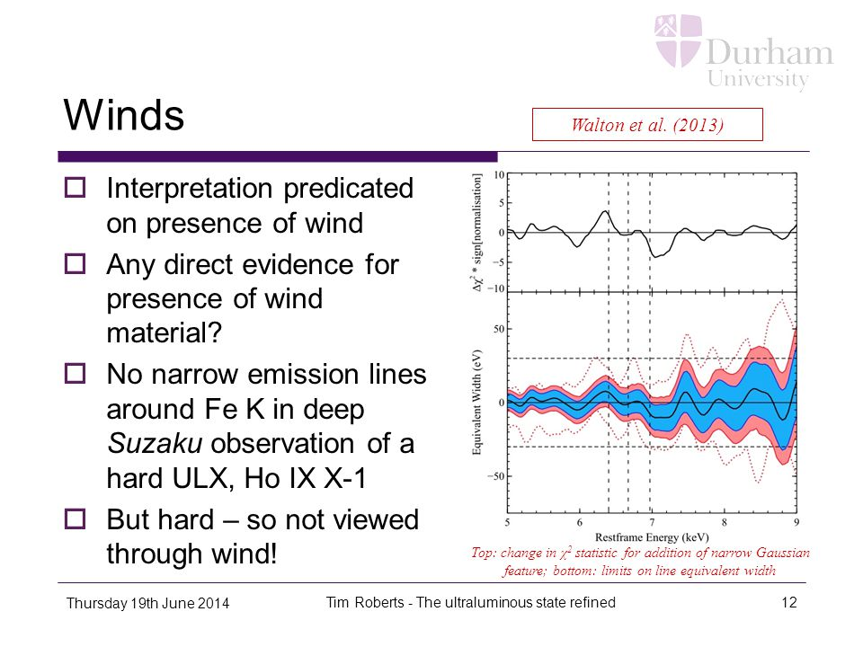 Winds  Interpretation predicated on presence of wind  Any direct evidence for presence of wind material?  No narrow emission lines around Fe K in d