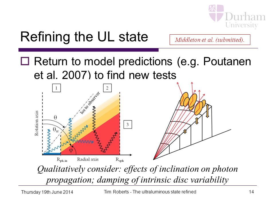 Refining the UL state  Return to model predictions (e.g. Poutanen et al. 2007) to find new tests Thursday 19th June 2014 Tim Roberts - The ultralumin