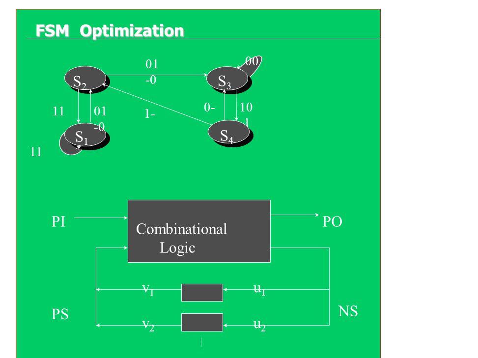 FSM Optimization S2S2 S1S1 S3S3 01 -0 00 10 0- 1- 01 -0 11 Combinational Logic PIPO PS NS u1u1 u2u2 v1v1 v2v2 S4S4