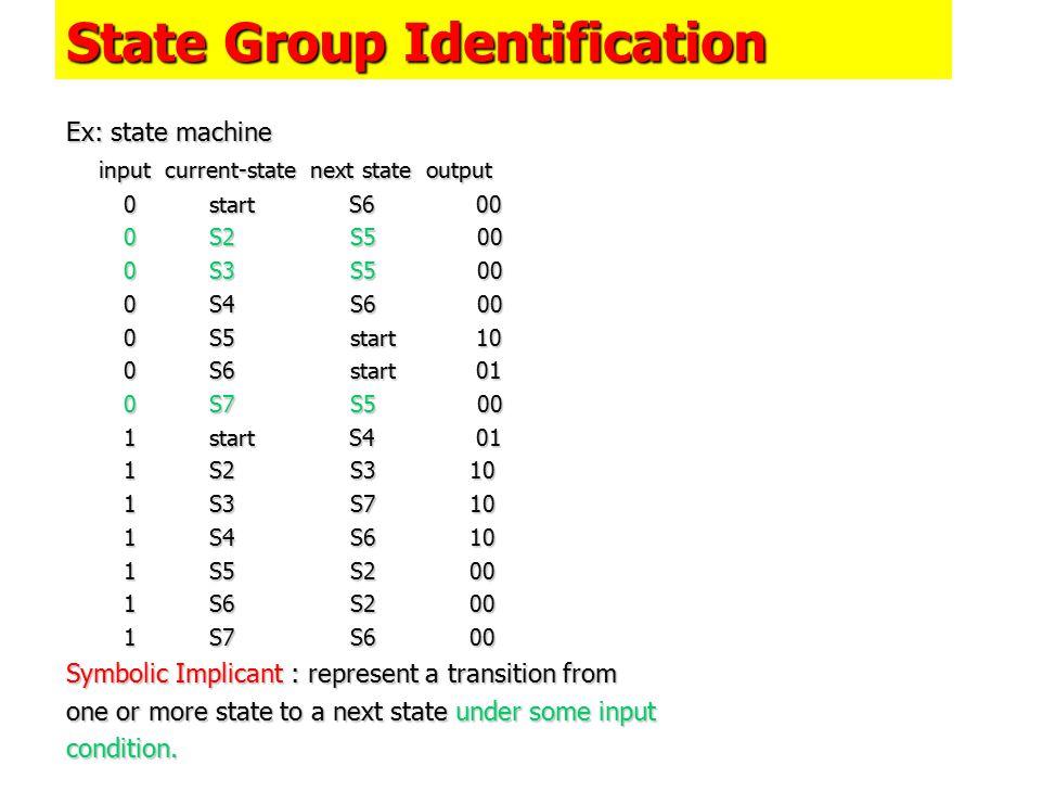 State Group Identification Ex: state machine input current-state next state output input current-state next state output 0 start S6 00 0 start S6 00 0