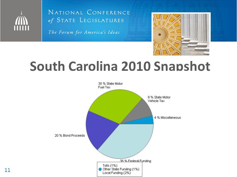 South Carolina 2010 Snapshot 11