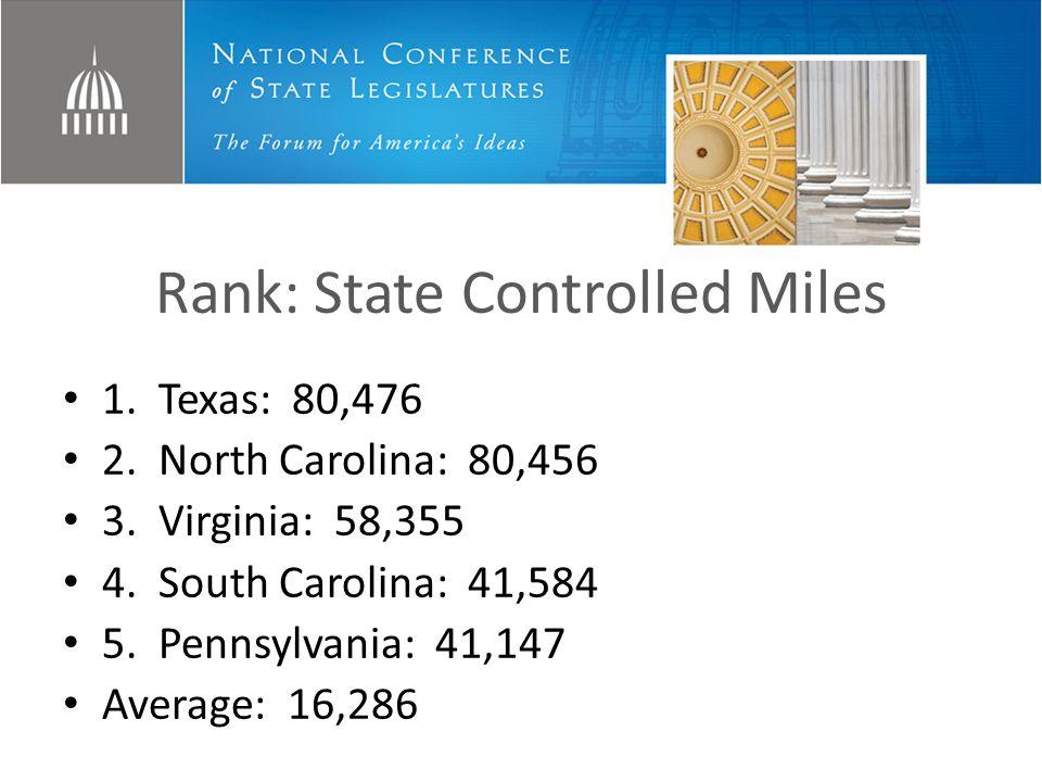 Rank: State Controlled Miles 1. Texas: 80,476 2. North Carolina: 80,456 3. Virginia: 58,355 4. South Carolina: 41,584 5. Pennsylvania: 41,147 Average: