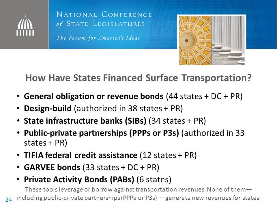 How Have States Financed Surface Transportation? General obligation or revenue bonds (44 states + DC + PR) Design-build (authorized in 38 states + PR)