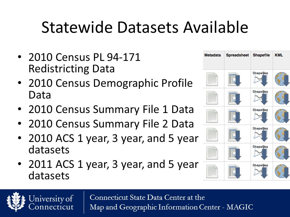 Connecticut State Data Center at the Map and Geographic Information Center - MAGIC Statewide Datasets Available 2010 Census PL 94-171 Redistricting Data 2010 Census Demographic Profile Data 2010 Census Summary File 1 Data 2010 Census Summary File 2 Data 2010 ACS 1 year, 3 year, and 5 year datasets 2011 ACS 1 year, 3 year, and 5 year datasets