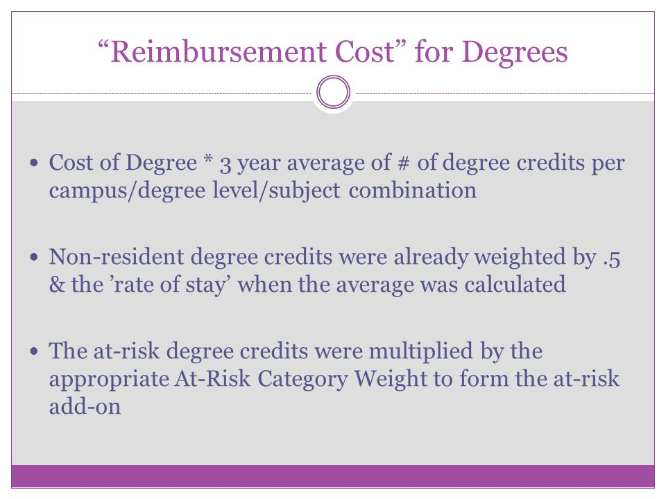 """Reimbursement Cost"" for Degrees Cost of Degree * 3 year average of # of degree credits per campus/degree level/subject combination Non-resident degre"