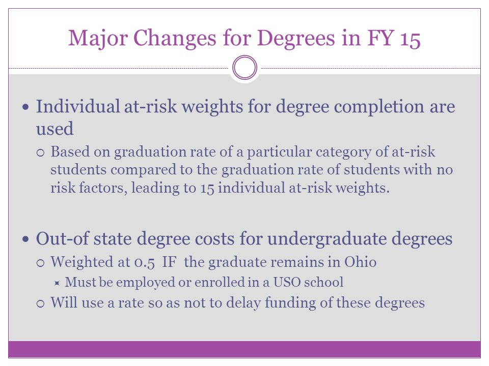 Major Changes for Degrees in FY 15 Individual at-risk weights for degree completion are used  Based on graduation rate of a particular category of at