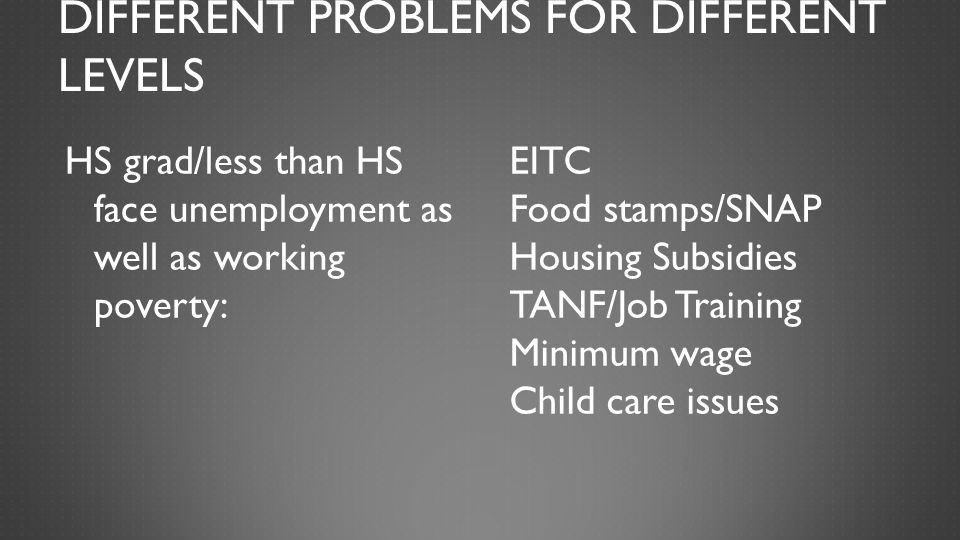 DIFFERENT PROBLEMS FOR DIFFERENT LEVELS HS grad/less than HS face unemployment as well as working poverty: EITC Food stamps/SNAP Housing Subsidies TAN