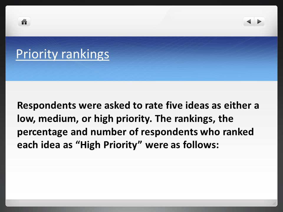 Priority rankings Respondents were asked to rate five ideas as either a low, medium, or high priority. The rankings, the percentage and number of resp