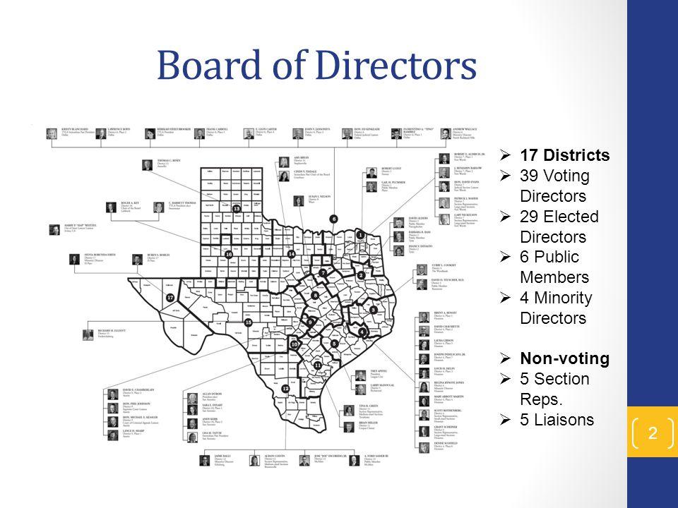 Board of Directors 2  17 Districts  39 Voting Directors  29 Elected Directors  6 Public Members  4 Minority Directors  Non-voting  5 Section Reps.