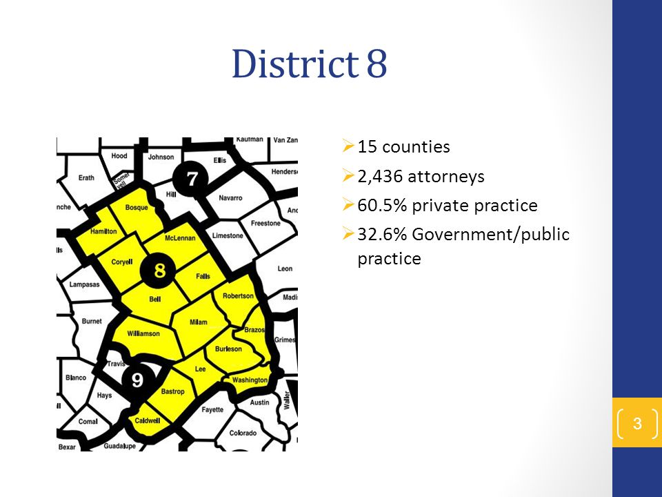 District 8 3  15 counties  2,436 attorneys  60.5% private practice  32.6% Government/public practice