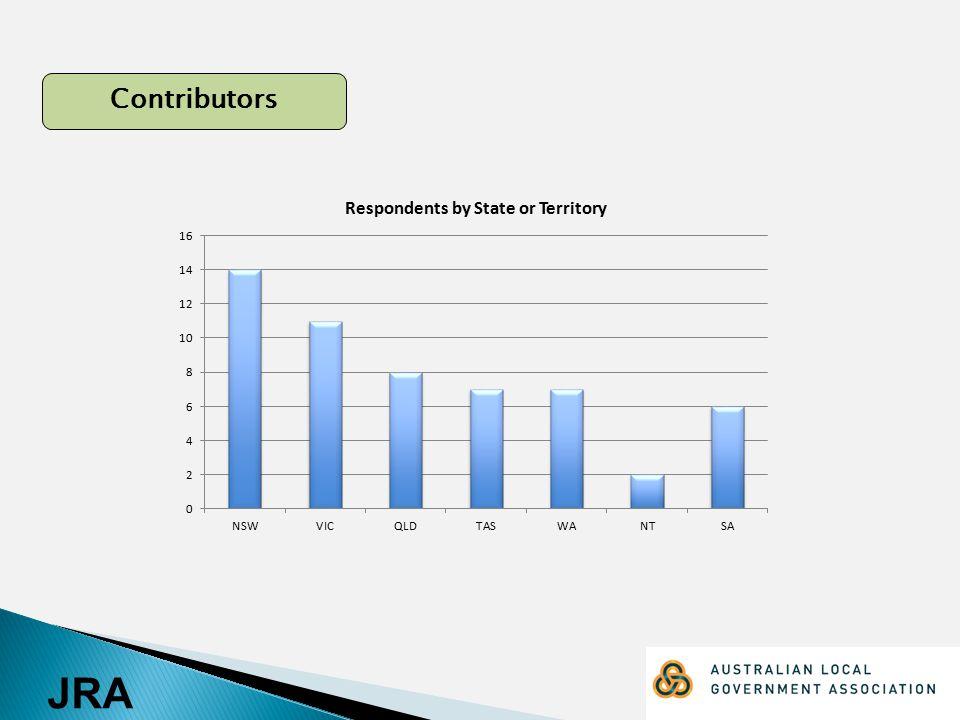 JRA Contributors