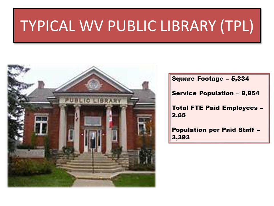 TYPICAL WV PUBLIC LIBRARY (TPL) Square Footage – 5,334 Service Population – 8,854 Total FTE Paid Employees – 2.65 Population per Paid Staff – 3,393