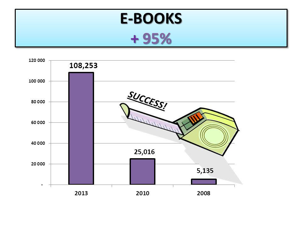 E-BOOKS + 95% SUCCESS! 5,135