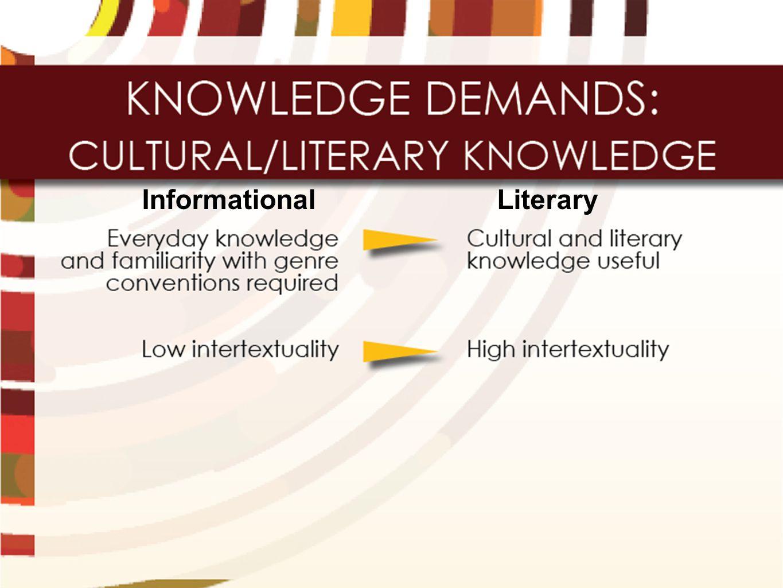 InformationalLiterary