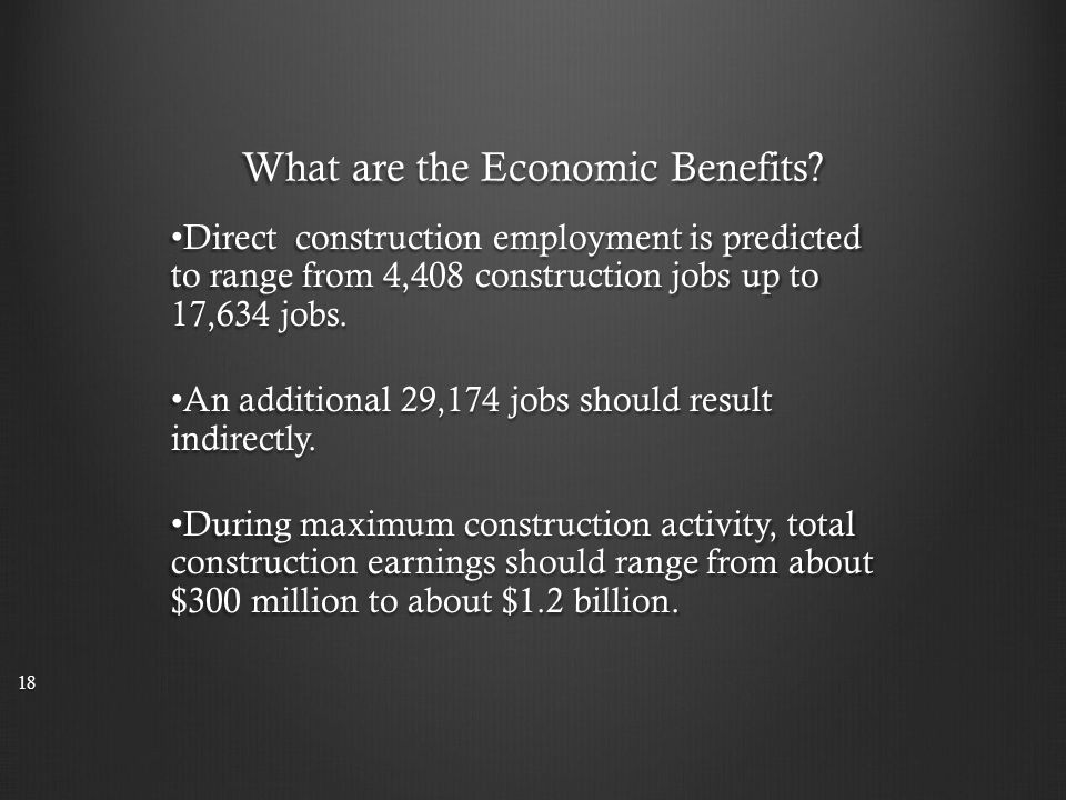 What are the Economic Benefits.