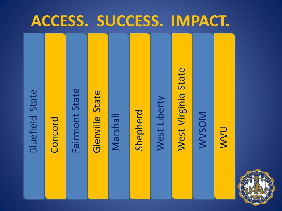 ACCESS. SUCCESS. IMPACT.
