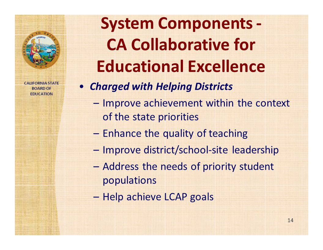 CALIFORNIA STATE BOARD OF EDUCATION System Components ‐ CA Collaborative for Educational Excellence 14 Charged with Helping Districts –Improve achieve