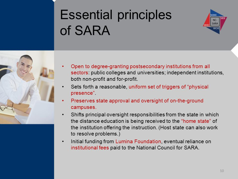 Essential principles of SARA Open to degree-granting postsecondary institutions from all sectors: public colleges and universities; independent instit
