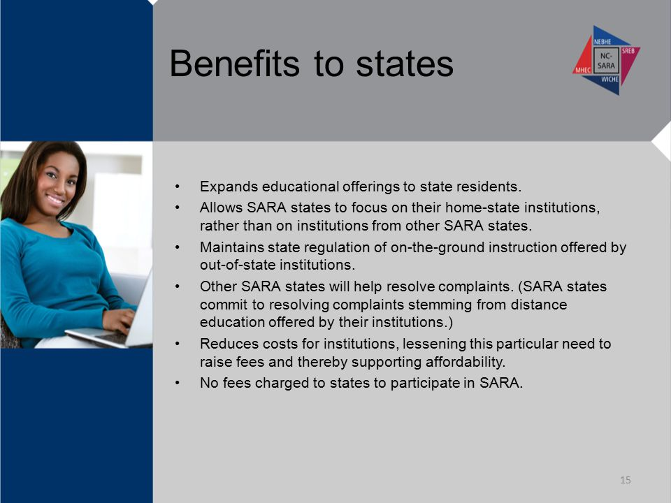 Benefits to states Expands educational offerings to state residents. Allows SARA states to focus on their home-state institutions, rather than on inst