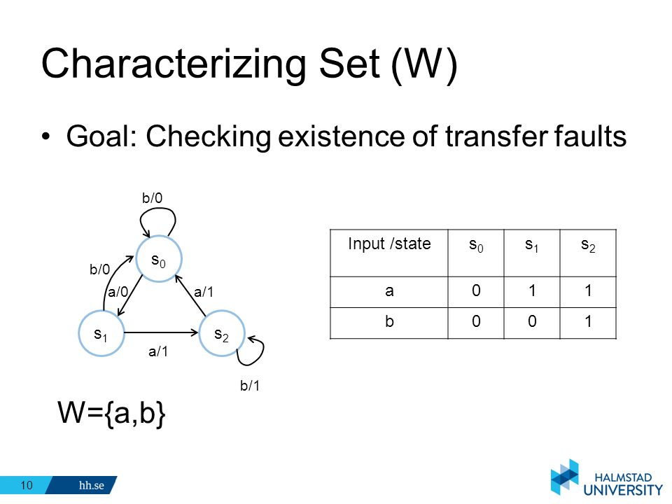 Characterizing Set (W) Goal: Checking existence of transfer faults W={a,b} s0s0 s2s2 s1s1 b/0 b/1 a/1 a/0 Input /states0s0 s1s1 s2s2 a011 b001 10